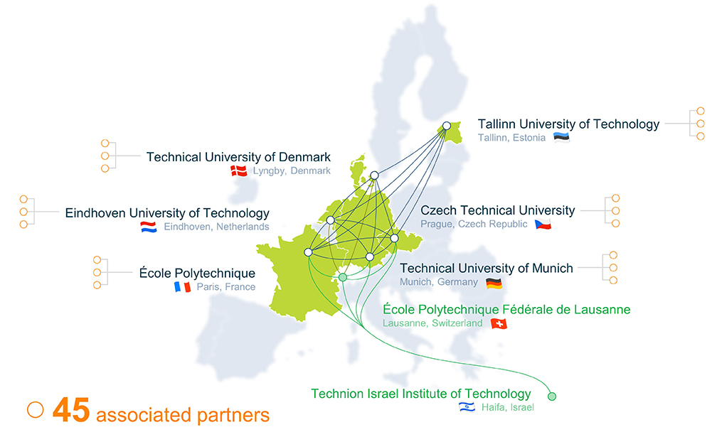 About EuroTeQ: A map showing the six EuroTeQ partner universities